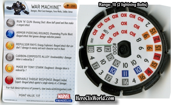 HeroClix War Machine Dial