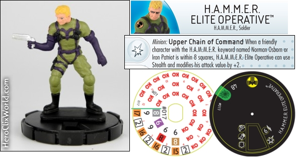 Hammer Elite HeroClix Web of spiderman