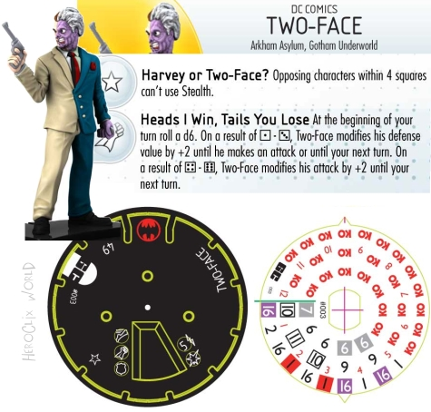 HeroClix Two Face Gotham City Strategy