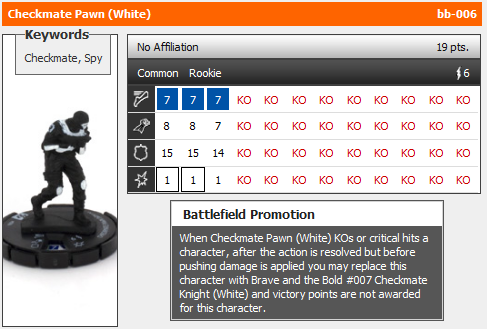 HeroClix Checkmate