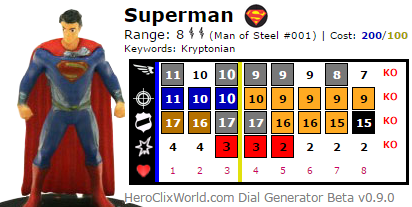 Man of Steel Superman HeroClix Dial