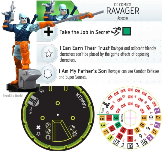 HeroClix Ravager Dial