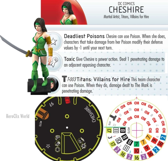 Cheshire.jpgVillains for hire HeroClix Dials