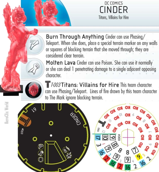 Cinder Villains for hire HeroClix Dials