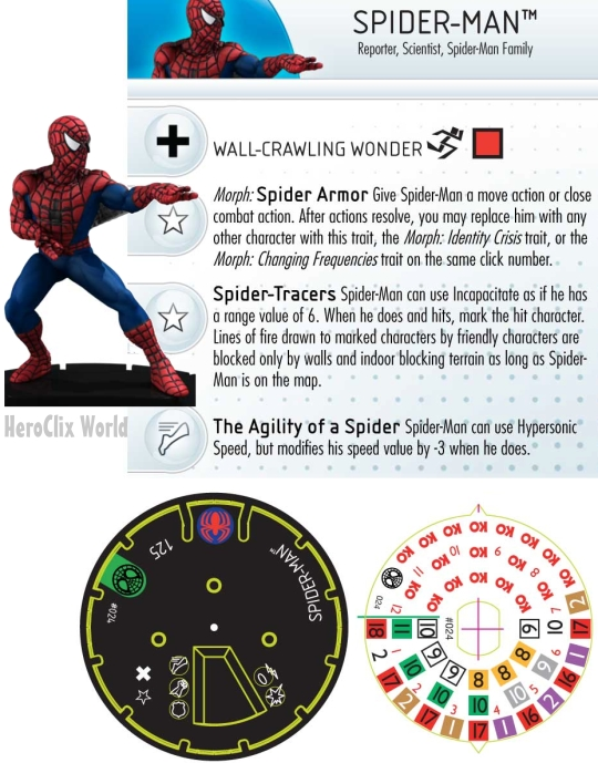 HeroClix Spiderman Dial