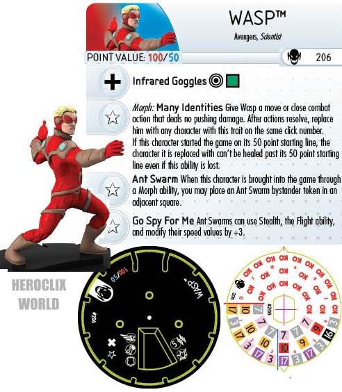 Wasp Heroclix Dial