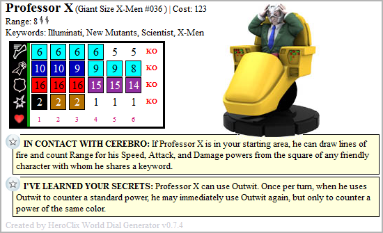 Professor X Giant Size X-MEn