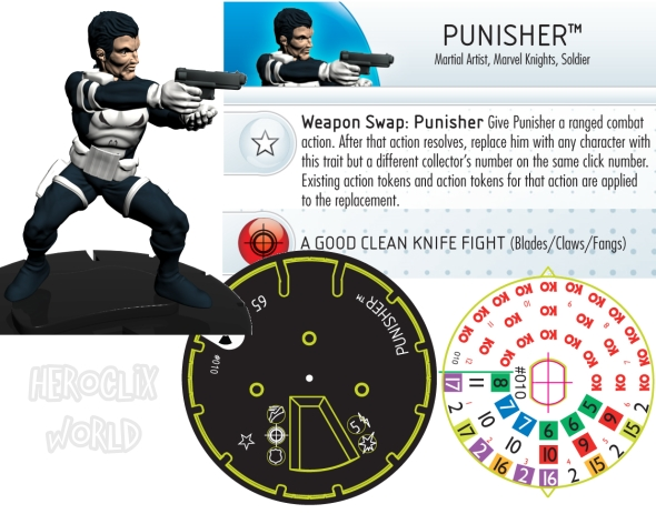 HeroClix Punisher