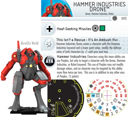 Hammer Industries Dial