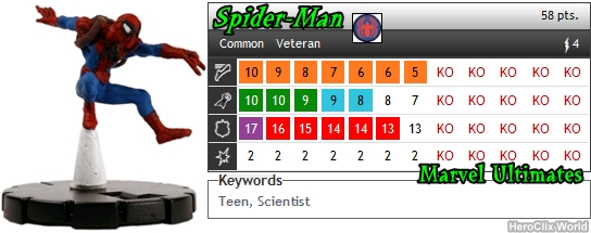 HeroClix Spider-Man Ultimates Vet Dial