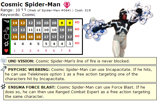 Top 12 spider-Man HeroClix Cosmic Spider-Man Dial