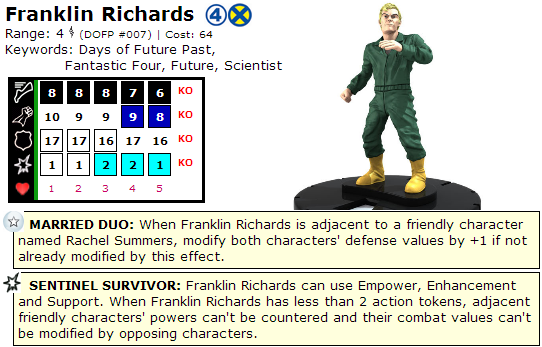 HeroClix DOFP dials Frankling Richards