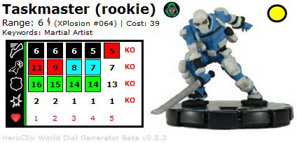 HeroClix World Awesome Clix: Taskmaster