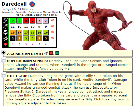 The Quintessential Daredevil HeroClix Dial