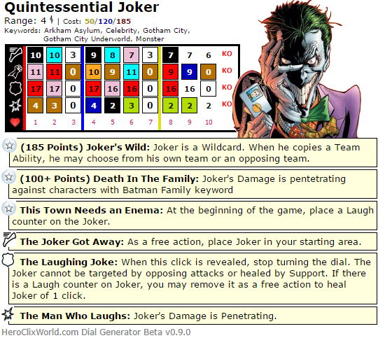 The Quintessential Joker Dial