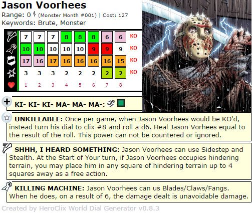 Quintessential Jason Vorhees HeroClix Dial  (Monster Month)