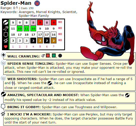 HeroClix, the Quintessential Spider-Man Dial