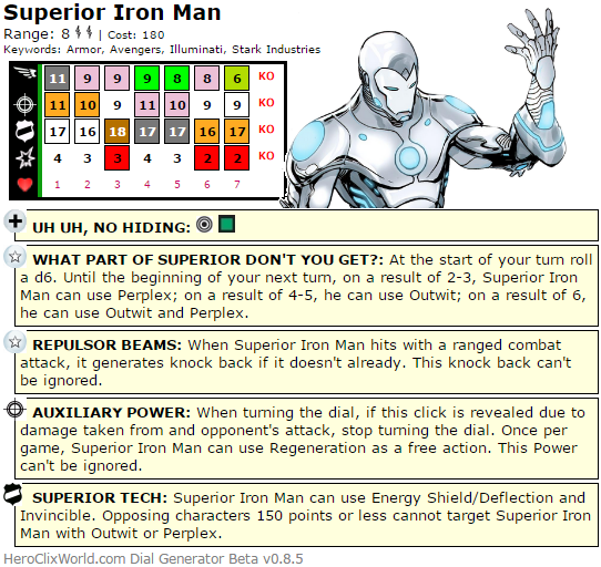 The Quintessential Superior Iron Man