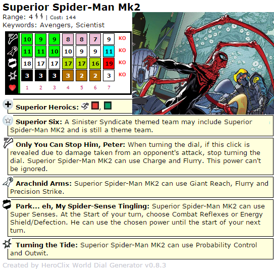 The Quintessential Superior Spider-Man MK2 HeroClix Dial