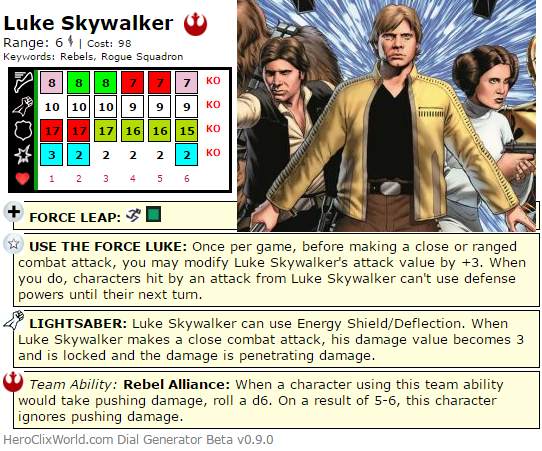Clix Craves: Luke Skywalker HeroClix star Wars