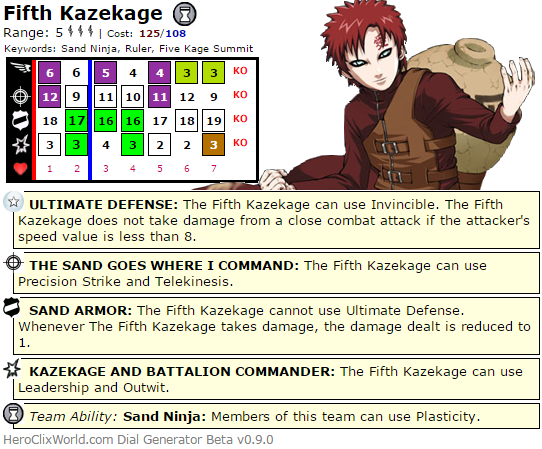 Hiro Clix: Fifth Kazekage