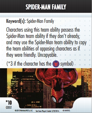 Spider-Man Family HeroClix ATA